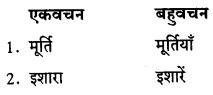 Karnataka Solutions for Class 8 Hindi वल्लरी Chapter 5 महात्मा गांधी 2