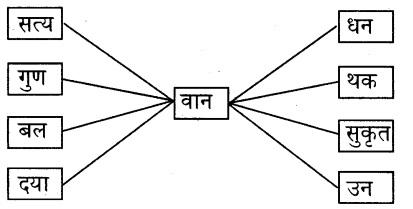 Karnataka Solutions for Class 8 Hindi वल्लरी Chapter 6 समाचार पत्र की आत्मकथा 1