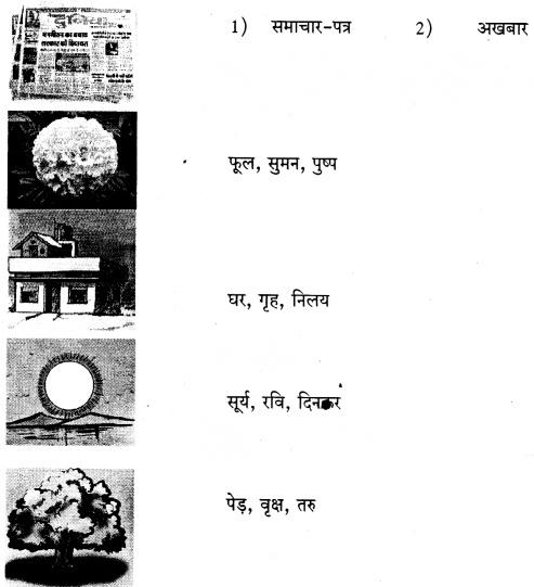 Karnataka Solutions for Class 8 Hindi वल्लरी Chapter 6 समाचार पत्र की आत्मकथा 4