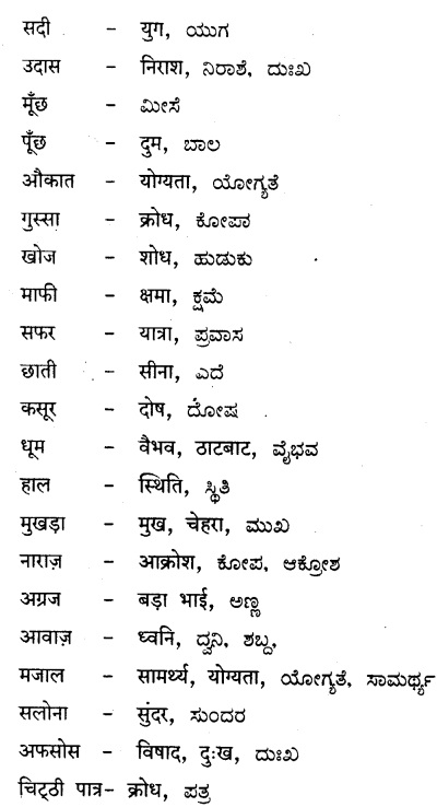 मोबाइल का बोलबाला Summary in Kannada 5