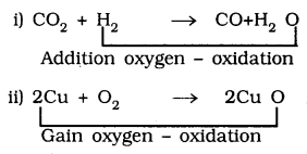 KSEEB SSLC Class 10 Science Solutions Chapter 1 Chemical Reactions and Equations 7