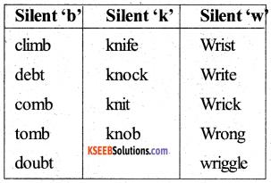 KSEEB Solutions for Class 7 English Prose Chapter 3 Ekalavya 4