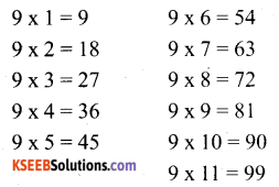 KSEEB Solutions for Class 6 Maths Chapter 3 Playing with Numbers Ex 3.1 2