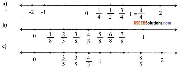 KSEEB Solutions for Class 6 Maths Chapter 7 Fractions Ex 7.2 2