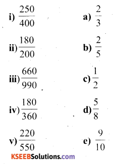KSEEB Solutions for Class 6 Maths Chapter 7 Fractions Ex 7.3 40