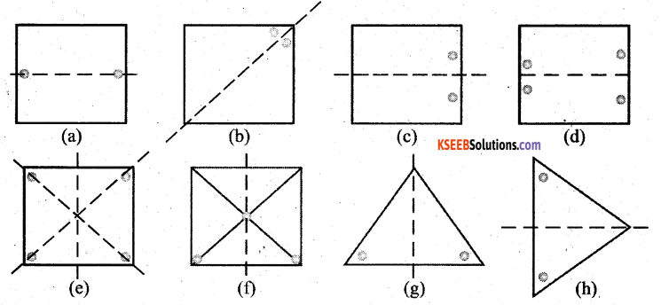 KSEEB Solutions for Class 7 Maths Chapter 14 Symmetry Ex 14.1 2