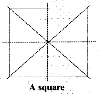 KSEEB Solutions for Class 7 Maths Chapter 14 Symmetry Ex 14.1 21