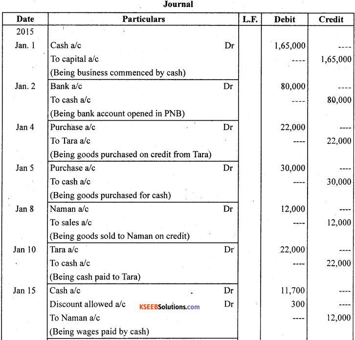 1st PUC Accountancy Question Bank Chapter 3 Recording of Transactions I - 65