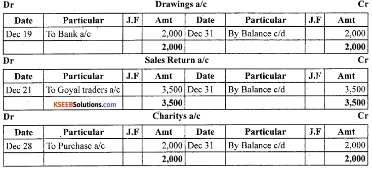 1st PUC Accountancy Question Bank Chapter 3 Recording of Transactions I - 89
