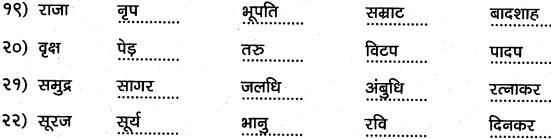 1st PUC Hindi Workbook Answers व्याकरण पर्यायवाची समानार्थी शब्द 2