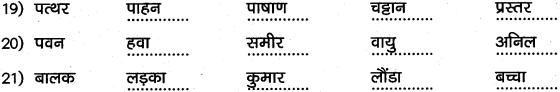 1st PUC Hindi Workbook Answers व्याकरण पर्यायवाची समानार्थी शब्द 4