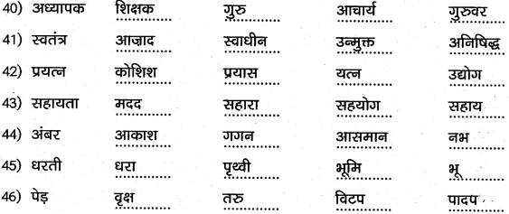 1st PUC Hindi Workbook Answers व्याकरण पर्यायवाची समानार्थी शब्द 7