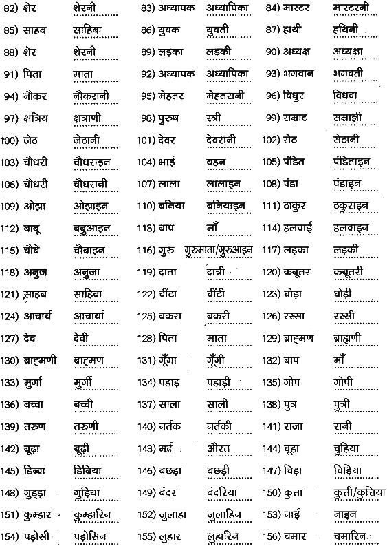 1st PUC Hindi Workbook Answers व्याकरण लिंग 3