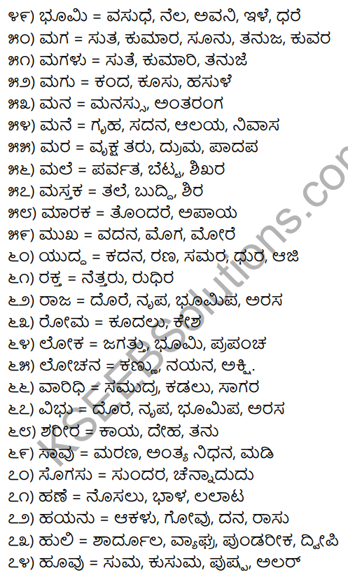 1st PUC Kannada Workbook Answers Samanarthaka Padagalu 3
