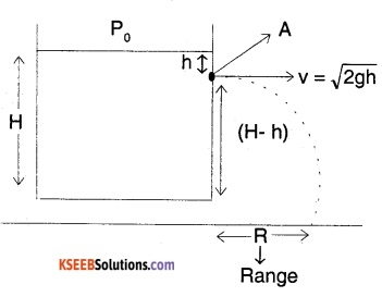 1st PUC Physics Question Bank Chapter 10 Mechanical Properties Of Fluids img 34