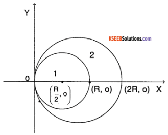 1st PUC Physics Question Bank Chapter 7 System of Particles and Rotational Motion img 16