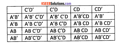 2nd PUC Computer Science Model Question Paper 1 with Answers 2
