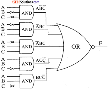 2nd PUC Computer Science Model Question Paper 2 with Answers 5