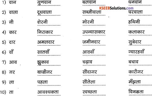 2nd PUC Hindi Workbook Answers व्याकरण प्रत्यय 1