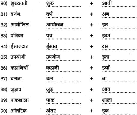 2nd PUC Hindi Workbook Answers व्याकरण प्रत्यय 9