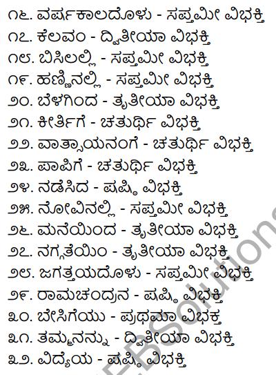 2nd PUC Kannada Workbook Answers Chapter 7 Namapadagalu, Gunavachakagalu, Vibhakti Pratyayagalu 7